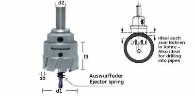 Karnasch gatzaag 20-mm met Hardmetalen vertanding, boordiepte 30-mm